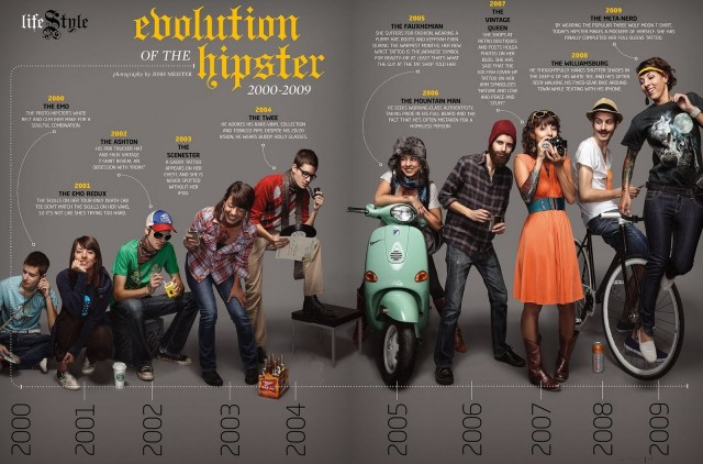 evolution_of_the_hipster